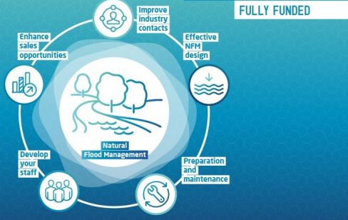 Opportunities for your business in Natural Flood Management – Interactive online course cover image