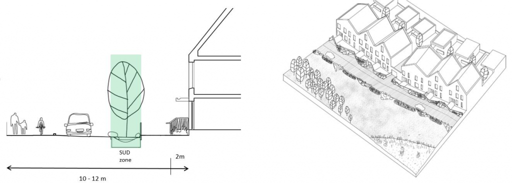 A schematic sketch of a new housing development (Source: Hull City Council)